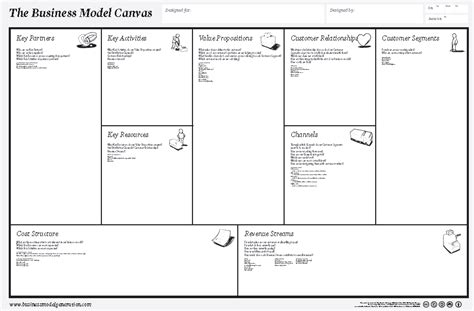 Business Model Canvas Printable Pictures To Pin On Printable Business Model Canvas