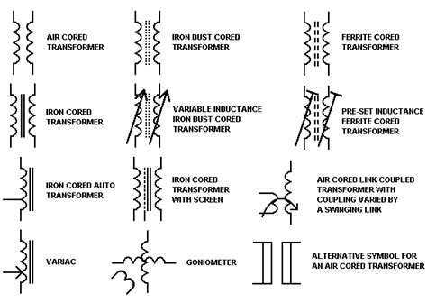 isolation transformer symbol knowledge