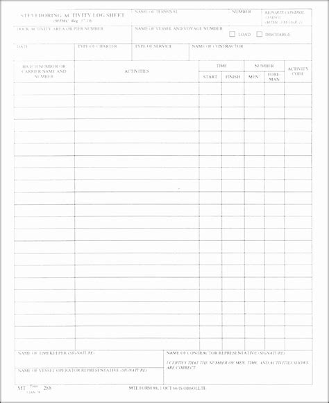 daily work record template 6 daily work log templates sletemplatess