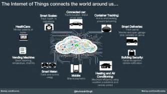 Connected Cars Iot Ppt Build Scalable Of Things Apps Using Cloud Foundry