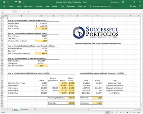 Learn How To Calculate The Rate Of Return On Your Investment Portfolio Or Any Other Asset Free Money Weighted Return Excel Template