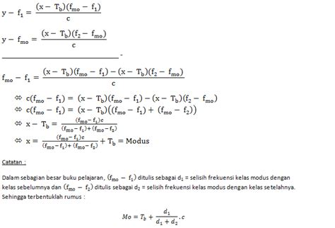 Rumus Dan Data Dalam Aplikasi Statistika statistika sma pembuktian rumus modus pada data tipe distribusi frekuensi bahtera info