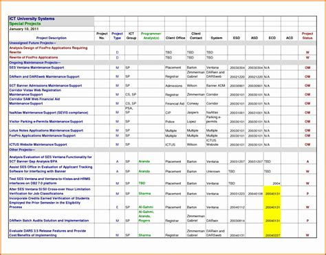 event project plan template excel image collections