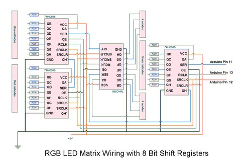 rgb 5050 led wiring diagram led module wiring diagram