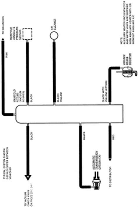 1996 Plymouth Breeze 2.0L SFI SOHC 4cyl | Repair Guides