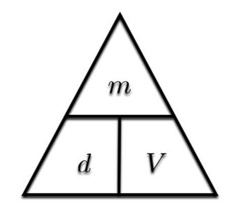 Credit Triangle Formula Density Equation Triangle
