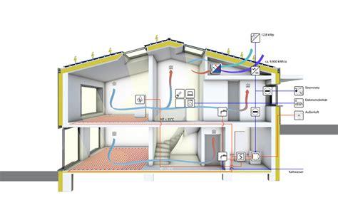 plus energie haus kosten dreifacher zugewinn plusenergiehaus in m 252 hltal detail