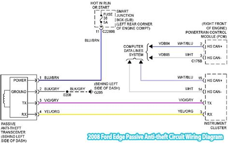wiring diagram for 2012 ford edge wiring diagrams wiring