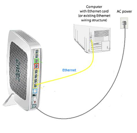 Modem At T Wireless att wireless modem router setup wiring diagram