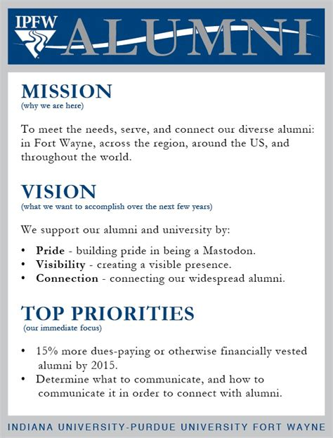 gallery mission and vision statement