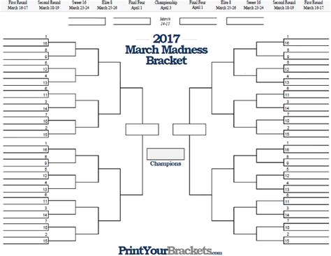 hot guy march madness bracket march madness brackets hottest college basketball