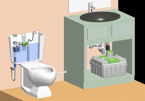 grey water toilet sloan s innovative aqus grey water toilet system recycles your sink water aqus water reclamation