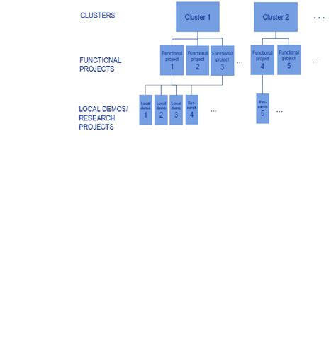 business process mapping software free business process mapping and gap analysis for