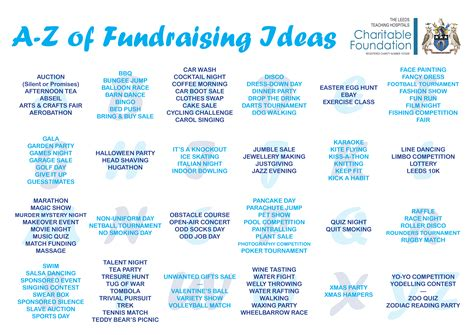 Best Photos Of Fundraising pictures fundraising ideas best resource
