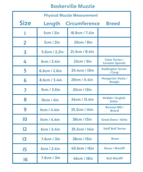 pomeranian size chart baskerville muzzle stop biting and chewing