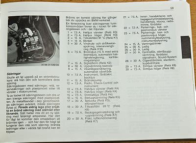 location and description of the fuses and relays