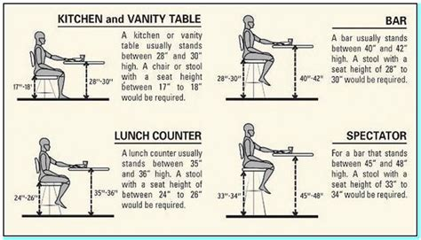 what is the height of a kitchen island what is the height of a kitchen island 28 images