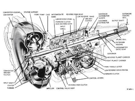 motor repair manual 1993 ford ranger electronic valve timing c4 transmission diagram wiring diagram