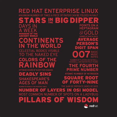 design word word cloud design wordcloud to fit custom shape with