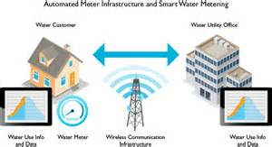 smart metering what to expect
