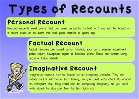 Personal Recount Essay Structure by Recount Images