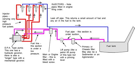 diesel fuel diagram boat fuel tanks diagram boat free engine image for user