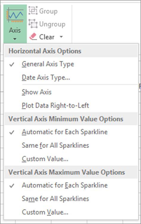 format menganalisis artikel menganalisis arah aliran dalam data menggunakan sparkline