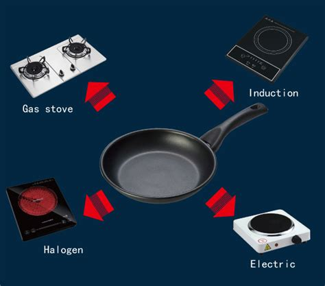 define induction ready cookware define induction safe 28 images waring pro ict200 induction cooktop best induction cooktop