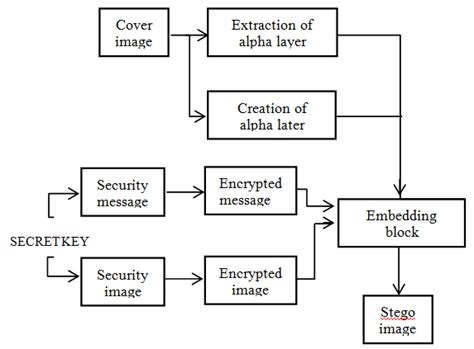 block diagram explanation wiring diagram manual