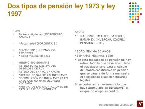 caso practico pension ley 1973 pensiones