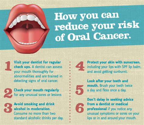 top    oral cancer    risk pacific