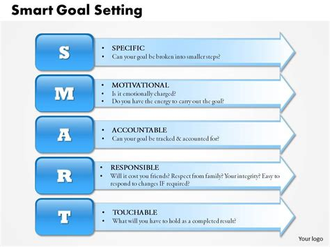 ppt templates for goal setting 0514 smart goal setting powerpoint presentation
