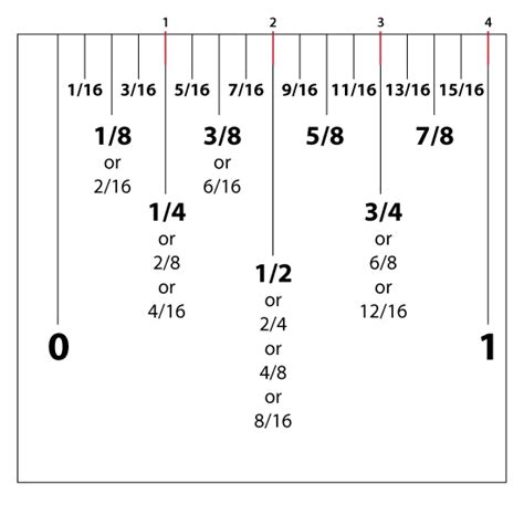printable ruler divided into eighths fierce girl design january 2012