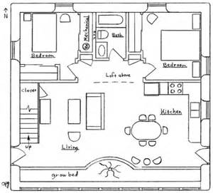 earthbag house plans free earthbag house plans free 28 images earthbag house construction resources sandbag