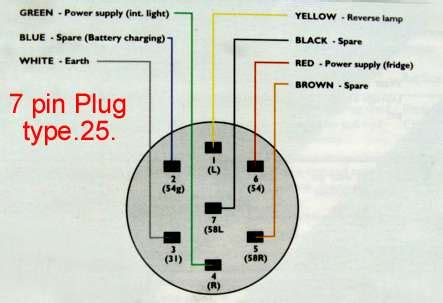 4 wire trailer wiring diagram lighting get free