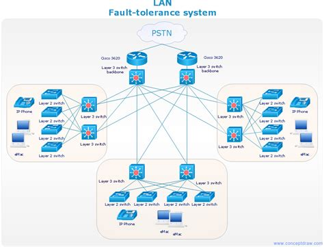 network diagram software network diagram software lan network diagrams diagrams