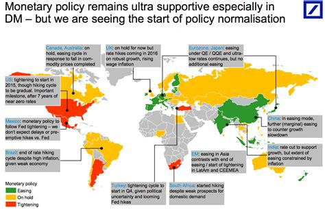 deutsche bank maps deutsche bank the state of global monetary policy in one
