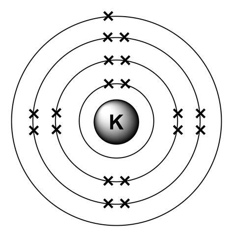 potassium orbital diagram code golf electron configuration diagrams programming