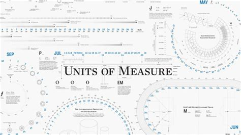 printable area width units this print makes units of measure beautiful