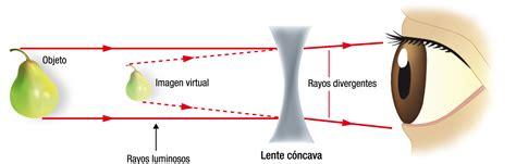 imagenes virtuales lentes imagenes virtuales formadas por lentes convexos 191 qu 233
