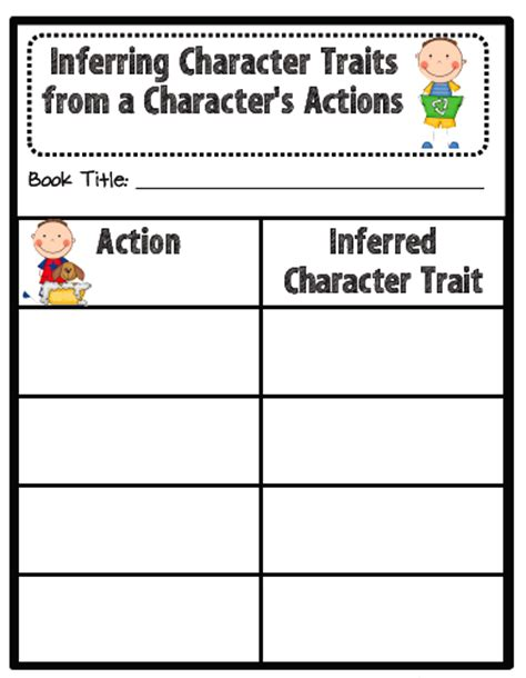 Character Traits Worksheet by Inferring Character Traits One Degree