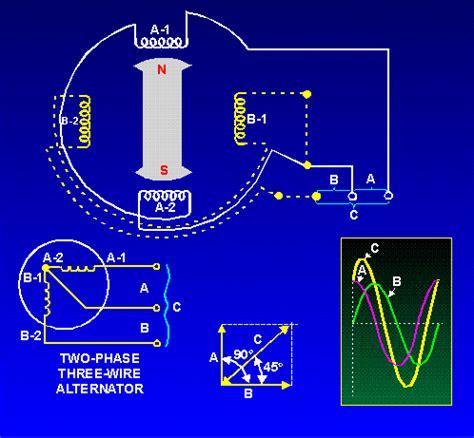 3 phase generator alternator wiring diagram 28 images