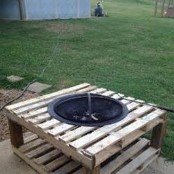 25 best ideas about pallet pit on pallet