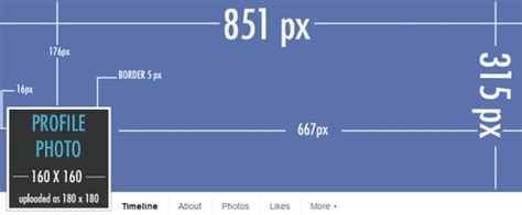 9 best images of facebook event photo dimensions