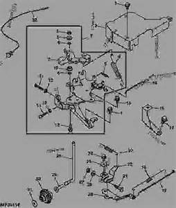 6 x 4 deere gator parts diagram get wiring diagram free