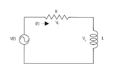 rl series circuit electrical4u rl series circuit electrical4u