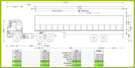 Dispersion Pattern Exles | tractor trailer weight distribution diagram california