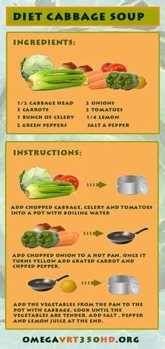 10 Day Detox Diet Cabbage Soup by The 7 Day Gm Cabbage Soup Diet To Lose 10 20 Pounds In A Week