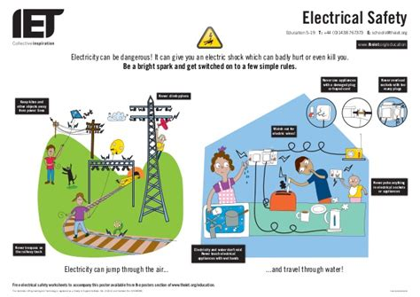 Electrical Safety 1 iet poster electrical safety