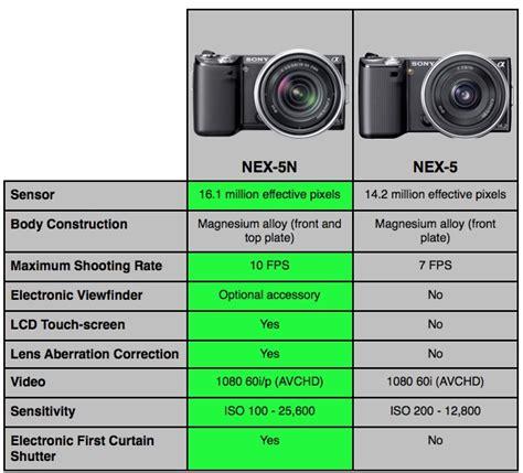 sony nex comparison the sony nex 5n vs the nex 5 we do a specs comparison